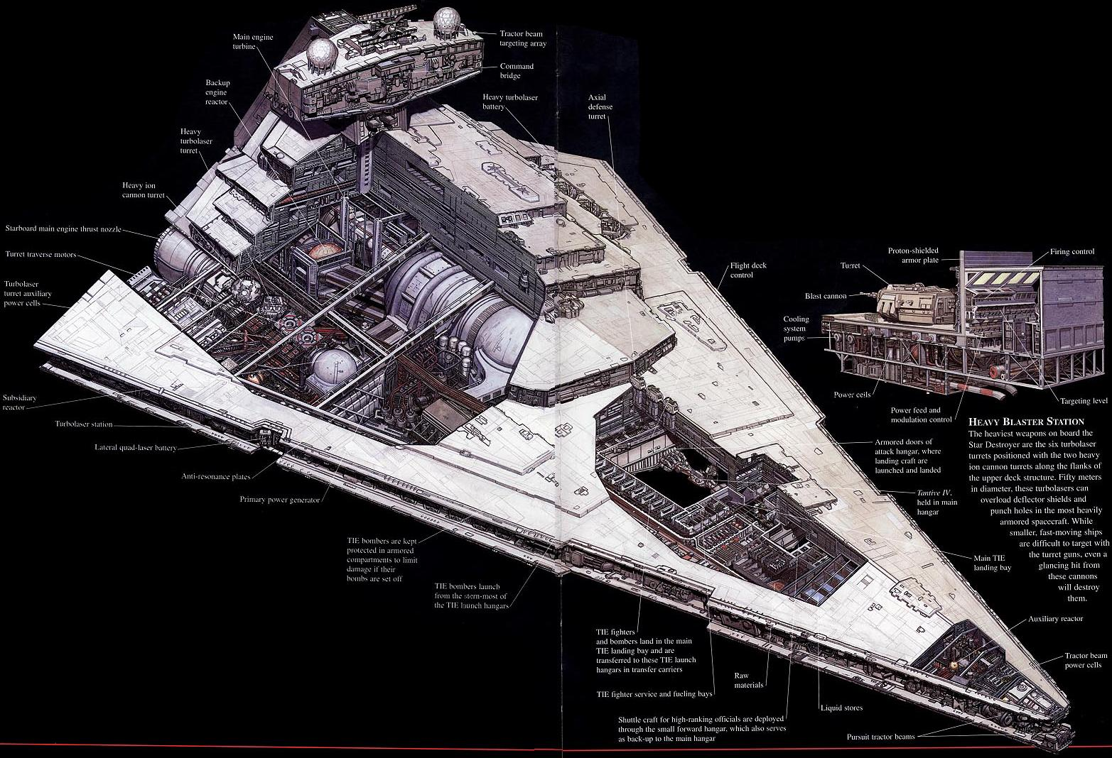 565131453218049929 as well Mammoth Armed Reclamation Vehicle Marv together with Concept Maquinas De  bate further Vehicle Transmission Types And Their Differences also Concept Art For Martian Movie. on military vehicle schematics