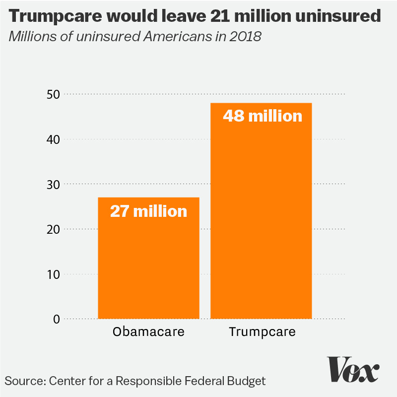 Have you read the Health Care Proposal?