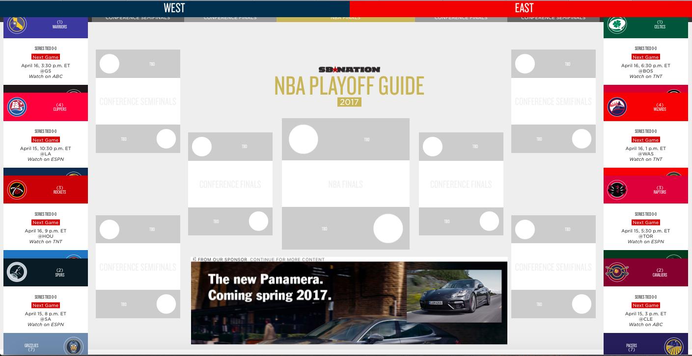 NBA playoffs 2017: Schedule, scores, bracket, and more ...
